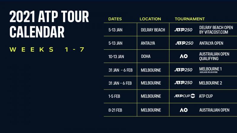 """""""Australian Open"""" sāksies 8. februārī, kvalifikācija notiks Dohā un Dubaijā"""