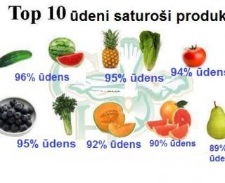 Foto: TOP 10 ūdeni saturoši produkti